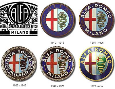 Эволюция автомобильных логотипов