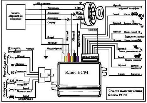 Обход штатного иммобилайзера - важная операция при установке модуля автозапуска, ведь назначение данного устройства...