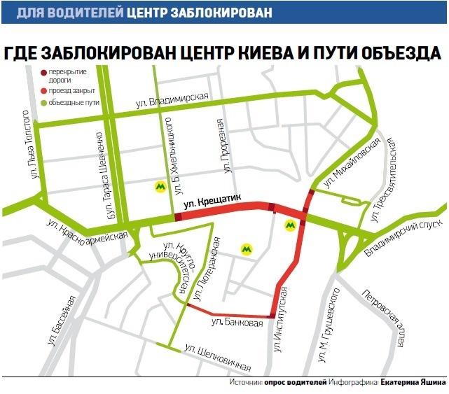 Схема объездных путей по