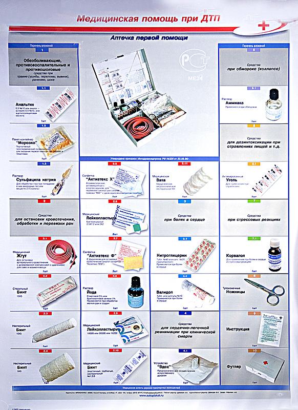 Инструкция к аптечке автомобильной украина