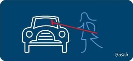 Женский след в автомобилестроении - глушитель и стеклоочиститель